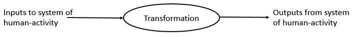 Transformation-Type2